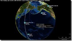 Satellites 1